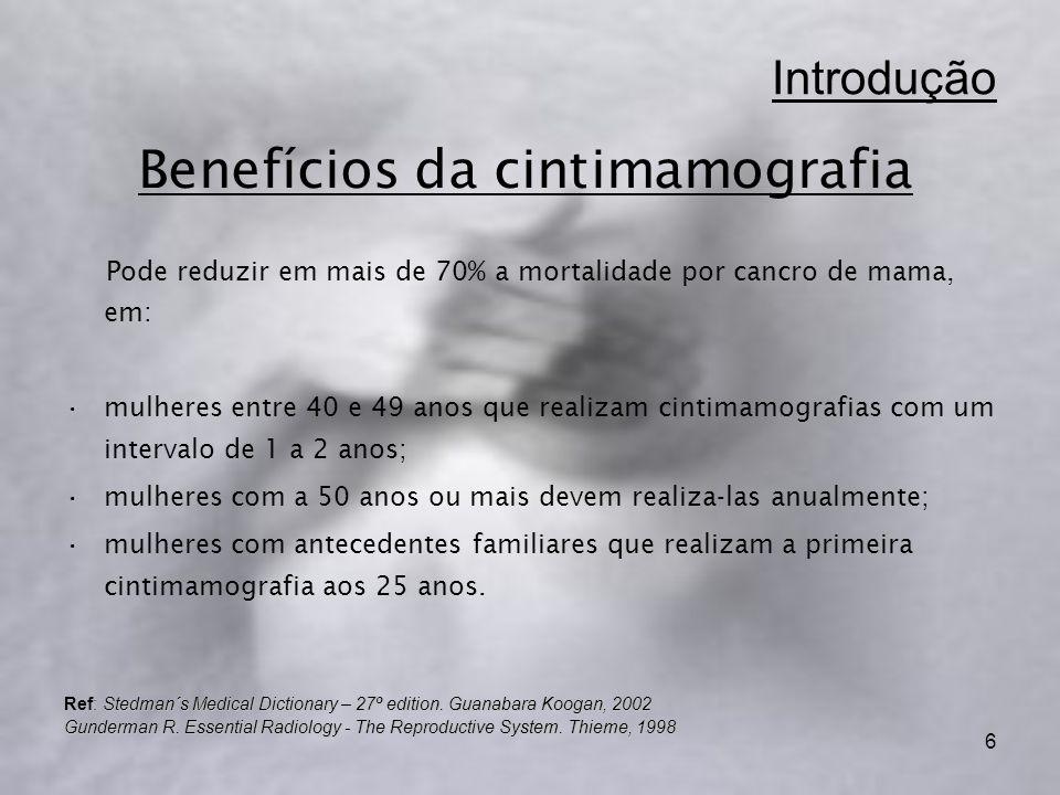 Benefícios da cintimamografia