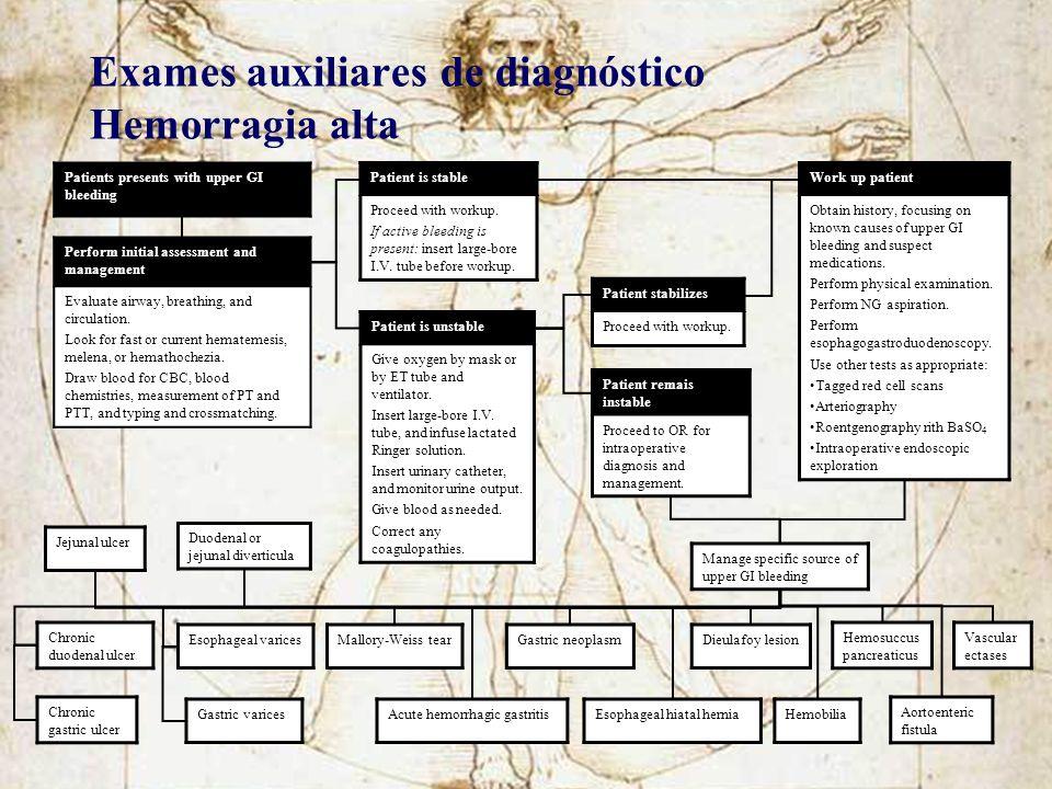 Exames auxiliares de diagnóstico Hemorragia alta