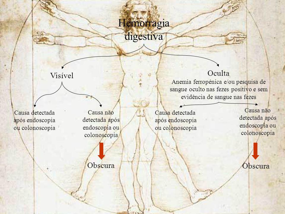 Hemorragia digestiva Oculta Visível Obscura Obscura