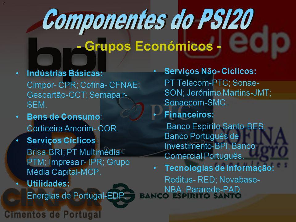Componentes do PSI20 - Grupos Económicos - Serviços Não- Cíclicos: