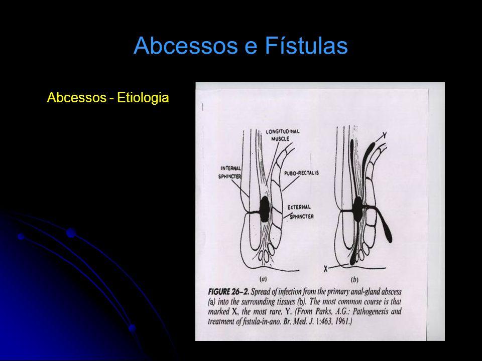 Abcessos e Fístulas Abcessos - Etiologia