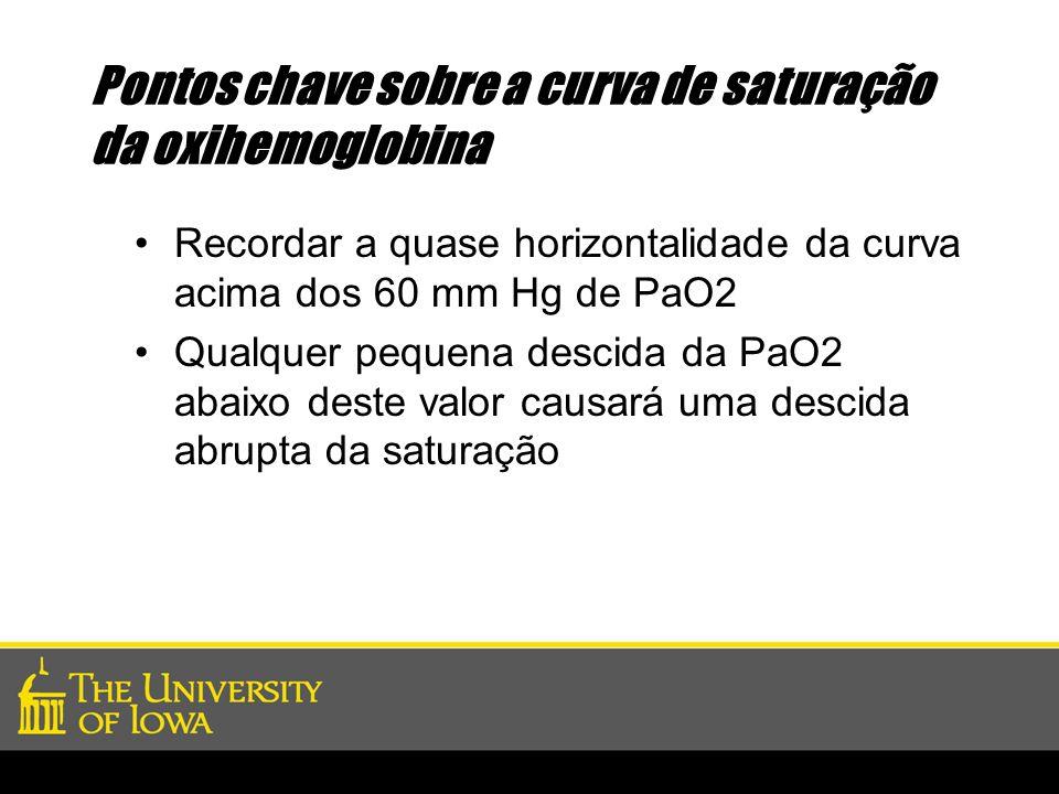 Pontos chave sobre a curva de saturação da oxihemoglobina