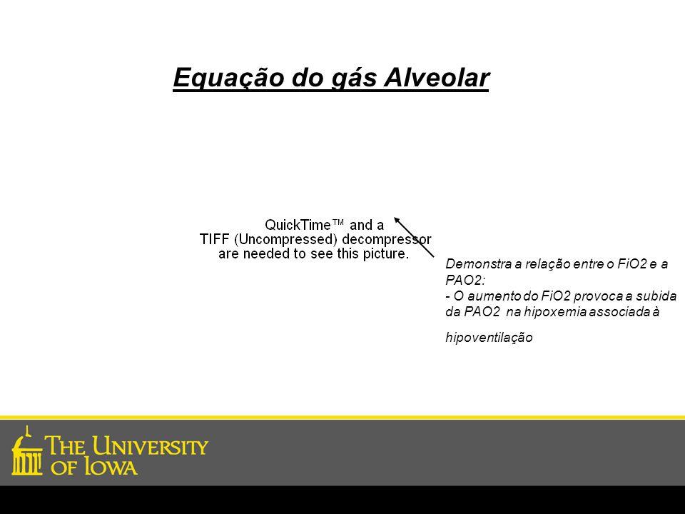 Equação do gás Alveolar