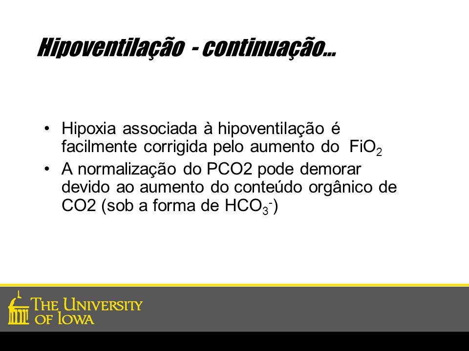 Hipoventilação - continuação…
