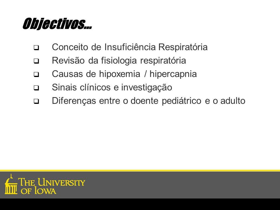 Objectivos... Conceito de Insuficiência Respiratória