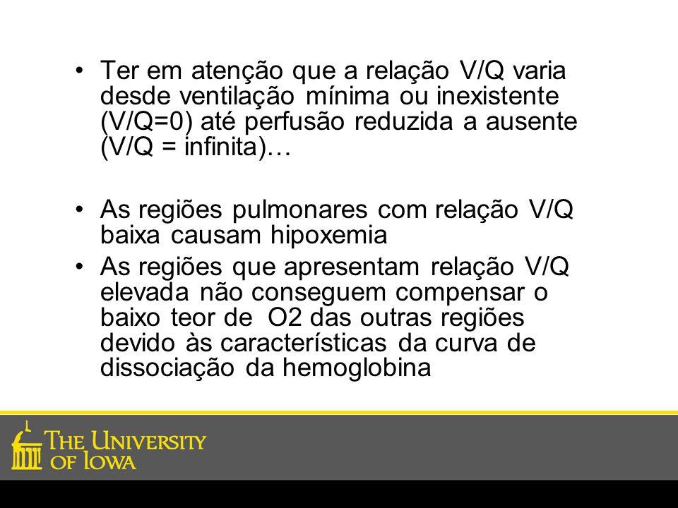 Ter em atenção que a relação V/Q varia desde ventilação mínima ou inexistente (V/Q=0) até perfusão reduzida a ausente (V/Q = infinita)…