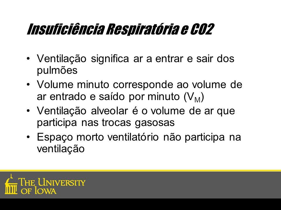 Insuficiência Respiratória e CO2