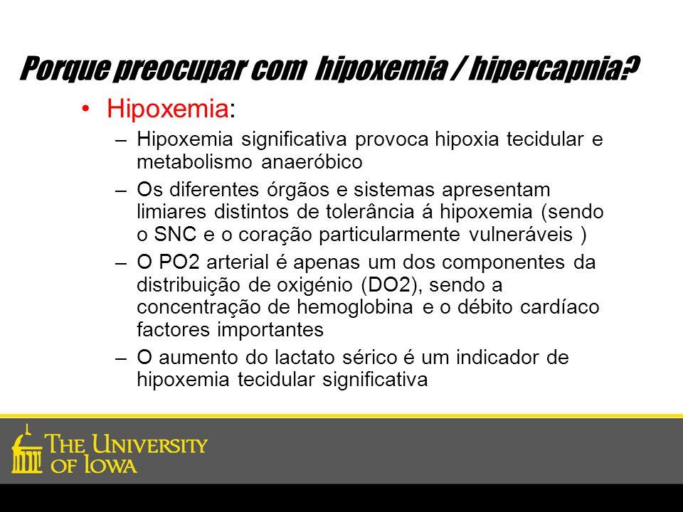 Porque preocupar com hipoxemia / hipercapnia