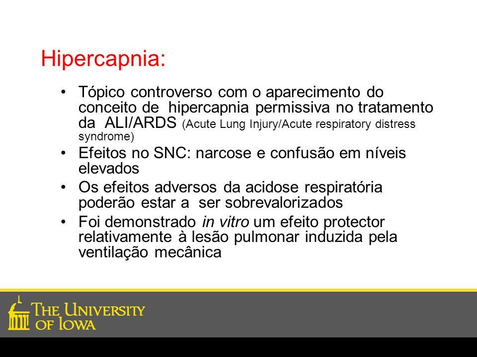 Hipercapnia: