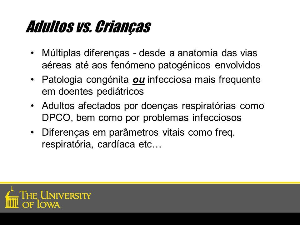 Adultos vs. Crianças Múltiplas diferenças - desde a anatomia das vias aéreas até aos fenómeno patogénicos envolvidos.