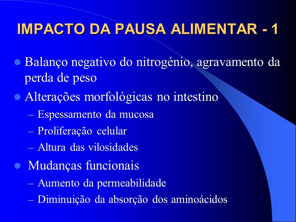 IMPACTO DA PAUSA ALIMENTAR - 1