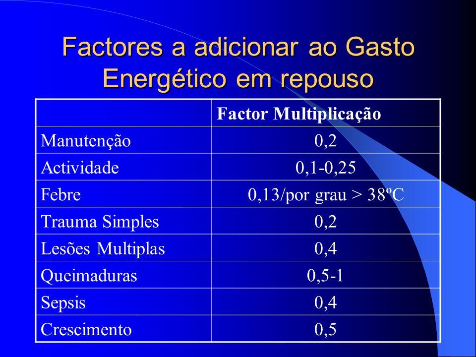 Factores a adicionar ao Gasto Energético em repouso