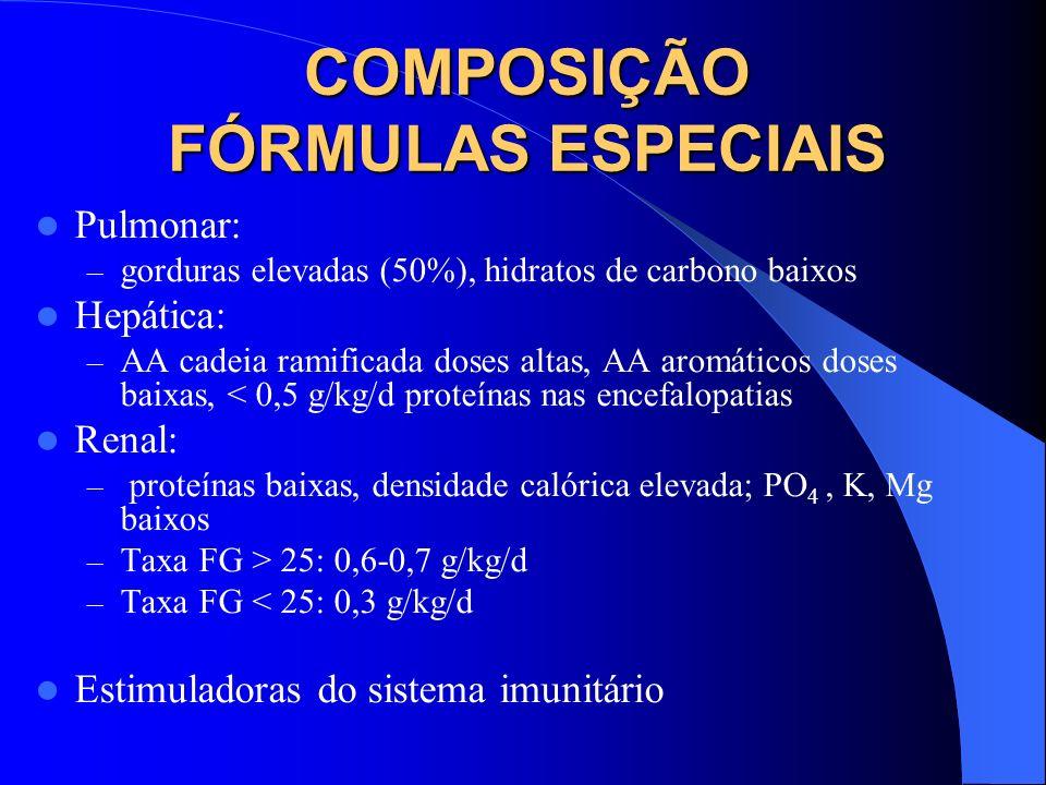 COMPOSIÇÃO FÓRMULAS ESPECIAIS
