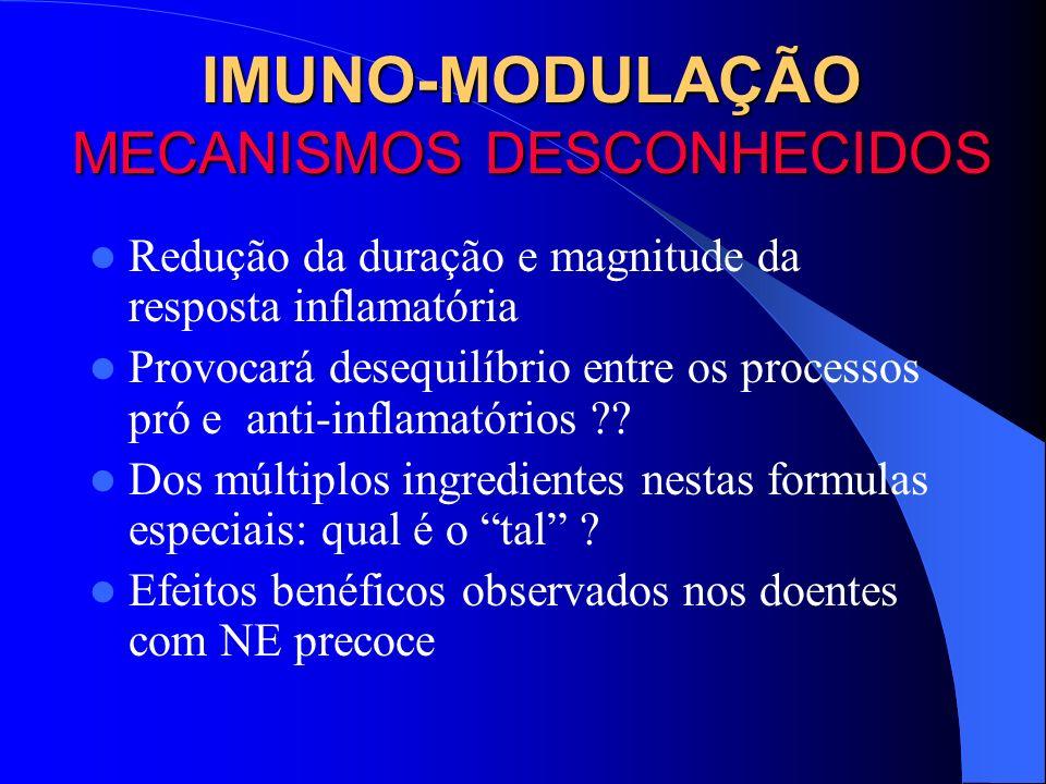 IMUNO-MODULAÇÃO MECANISMOS DESCONHECIDOS