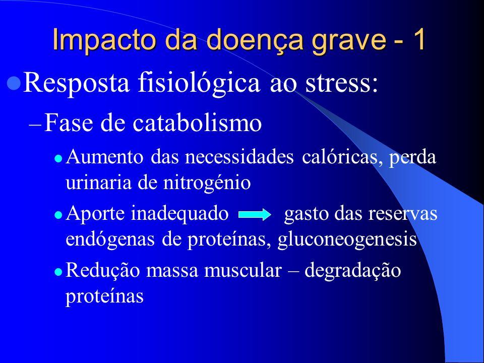 Impacto da doença grave - 1