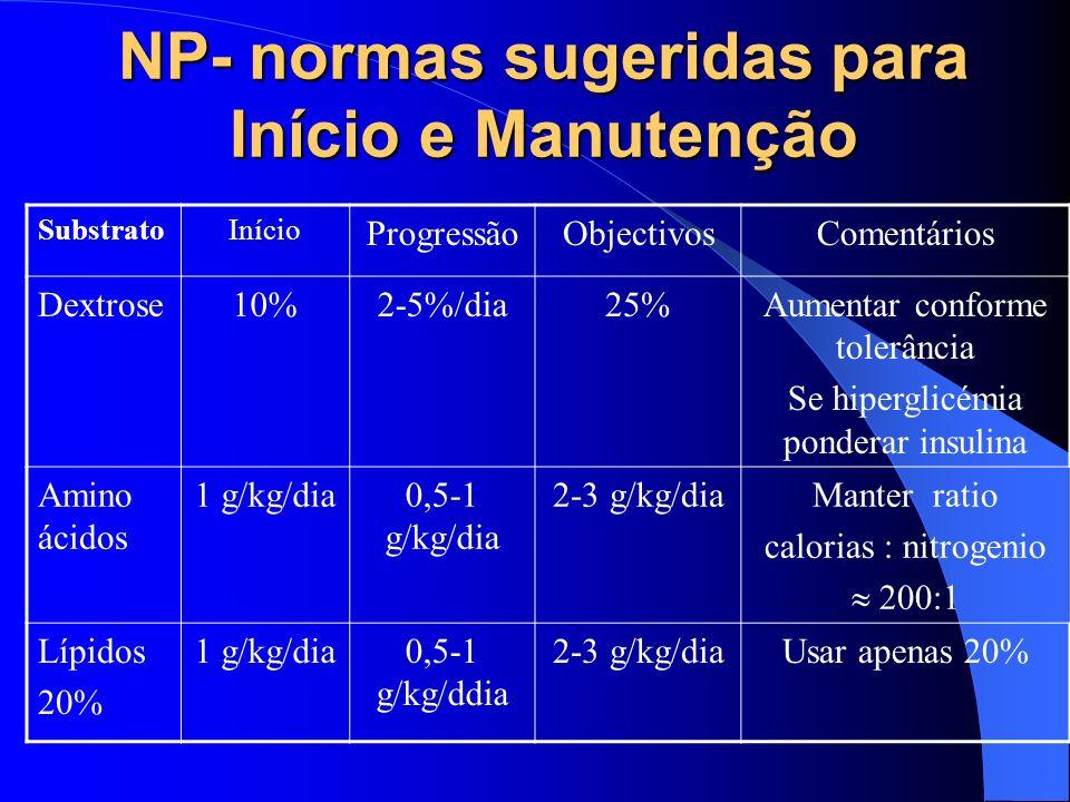 NP- normas sugeridas para Início e Manutenção