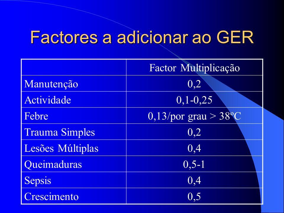 Factores a adicionar ao GER