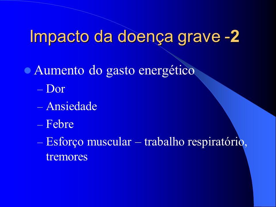 Impacto da doença grave -2