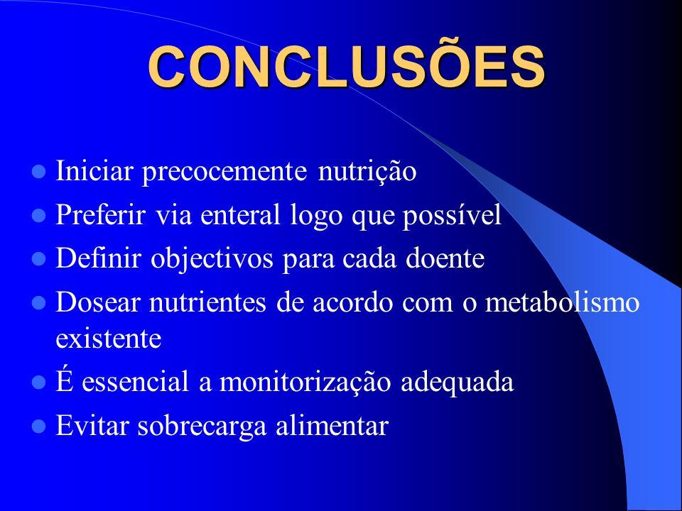 CONCLUSÕES Iniciar precocemente nutrição