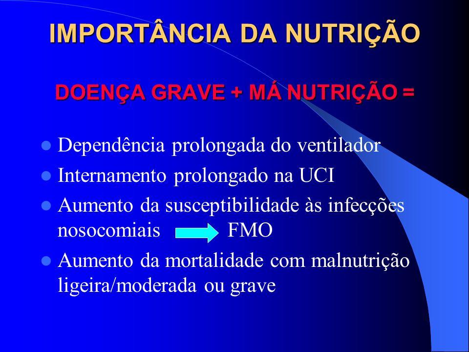 IMPORTÂNCIA DA NUTRIÇÃO DOENÇA GRAVE + MÁ NUTRIÇÃO =