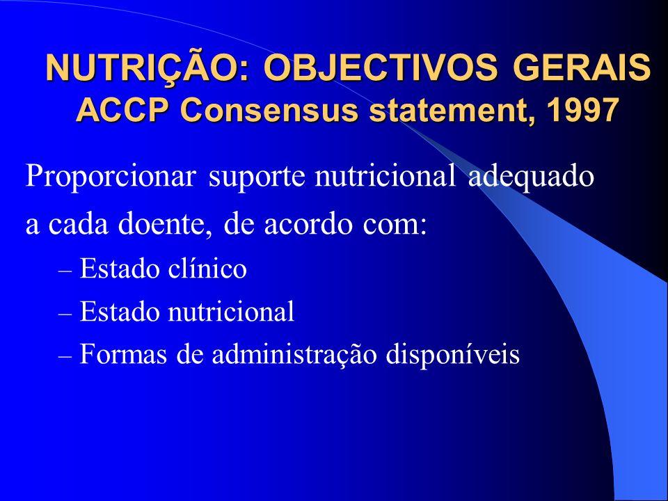 NUTRIÇÃO: OBJECTIVOS GERAIS ACCP Consensus statement, 1997