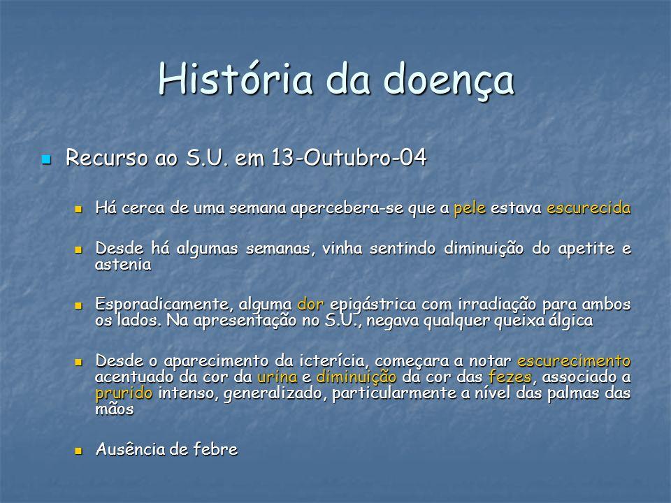 História da doença Recurso ao S.U. em 13-Outubro-04
