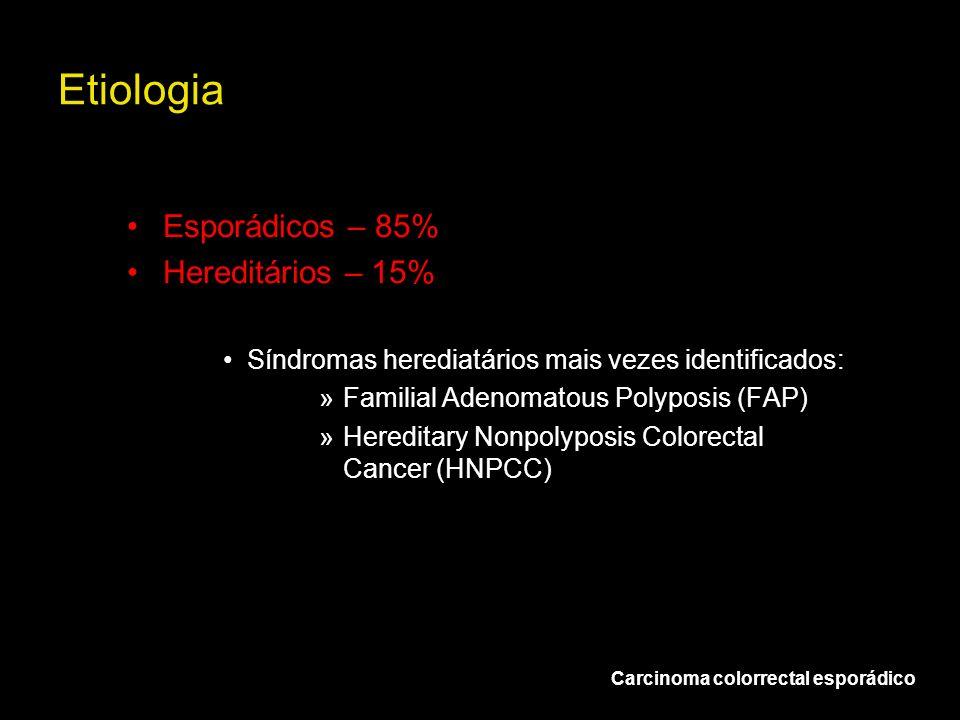 Etiologia Esporádicos – 85% Hereditários – 15%
