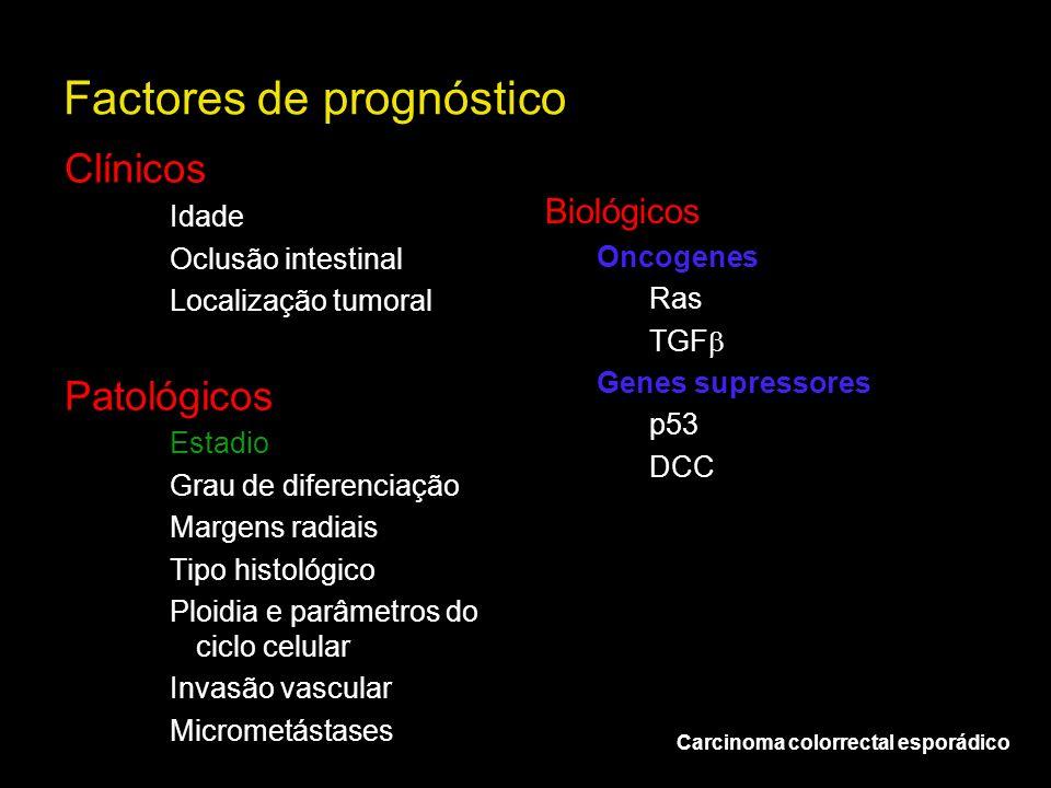 Factores de prognóstico