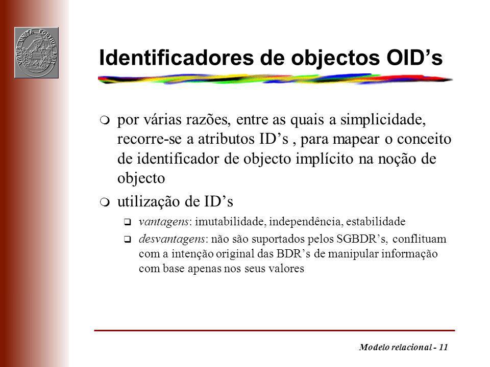 Identificadores de objectos OID's