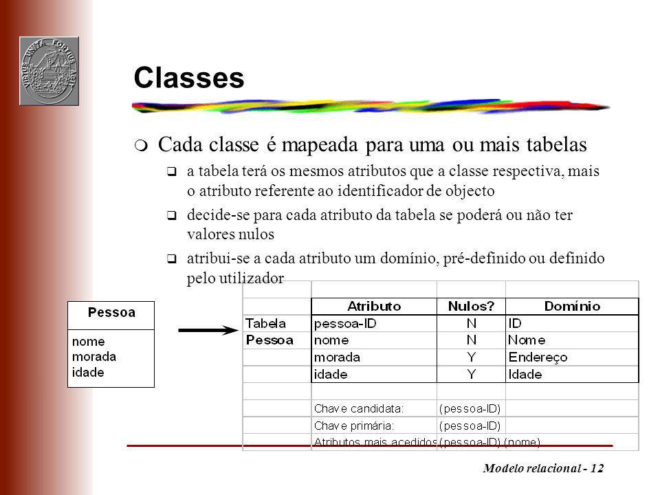 Classes Cada classe é mapeada para uma ou mais tabelas