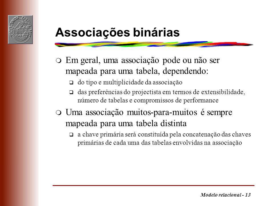 Associações binárias Em geral, uma associação pode ou não ser mapeada para uma tabela, dependendo: do tipo e multiplicidade da associação.