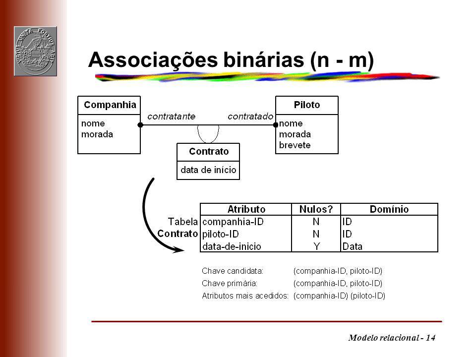 Associações binárias (n - m)