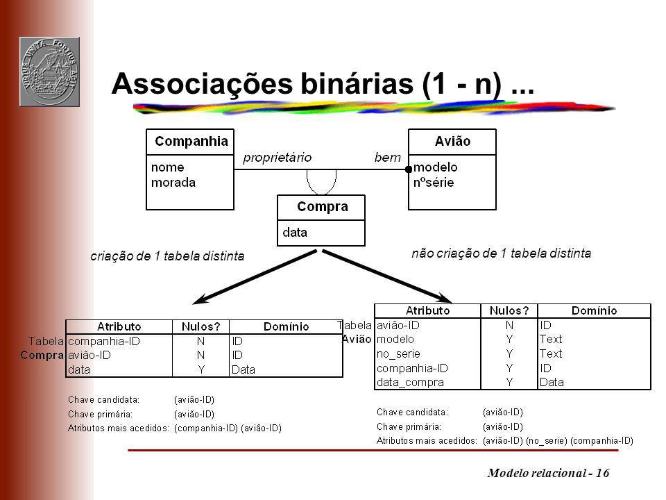 Associações binárias (1 - n) ...