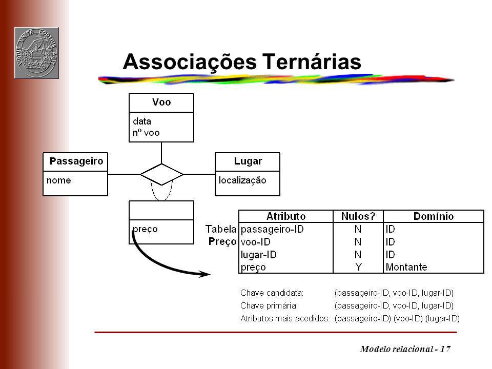 Associações Ternárias