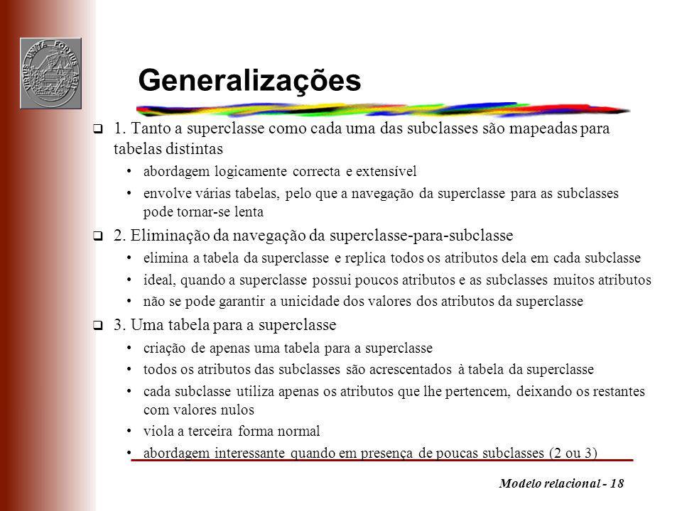 Generalizações 1. Tanto a superclasse como cada uma das subclasses são mapeadas para tabelas distintas.