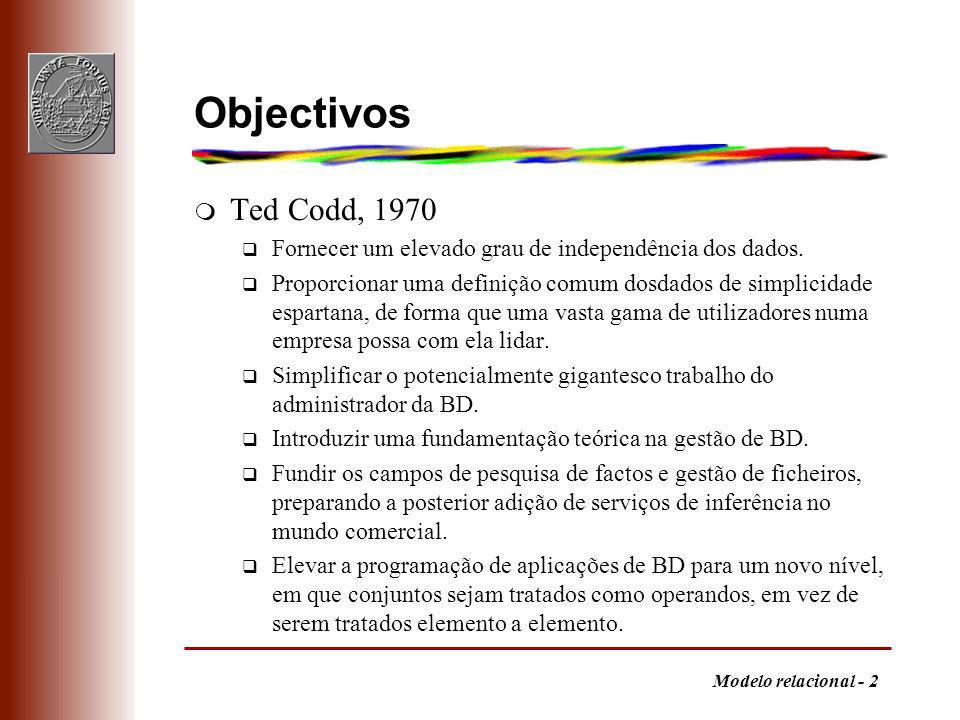 Objectivos Ted Codd, 1970. Fornecer um elevado grau de independência dos dados.