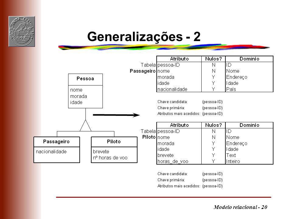 Generalizações - 2