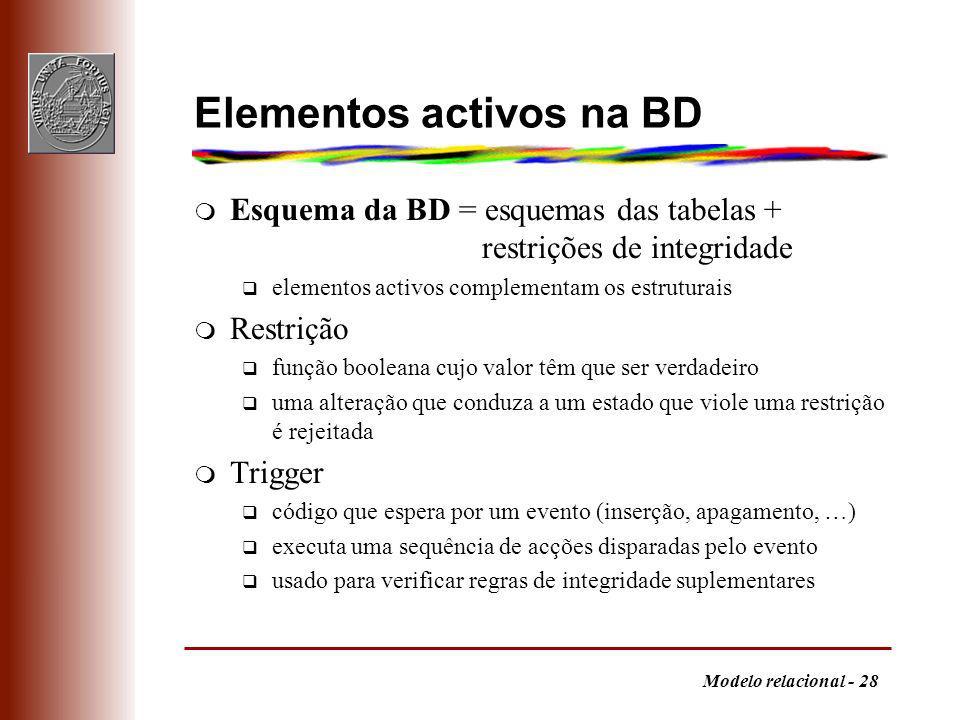 Elementos activos na BD