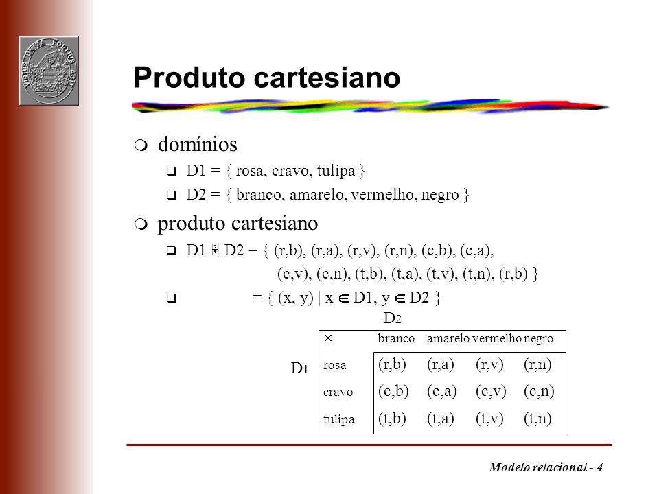Produto cartesiano domínios produto cartesiano