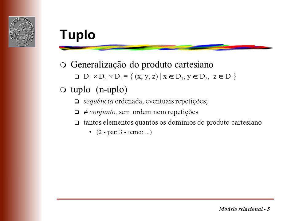 Tuplo Generalização do produto cartesiano tuplo (n-uplo)