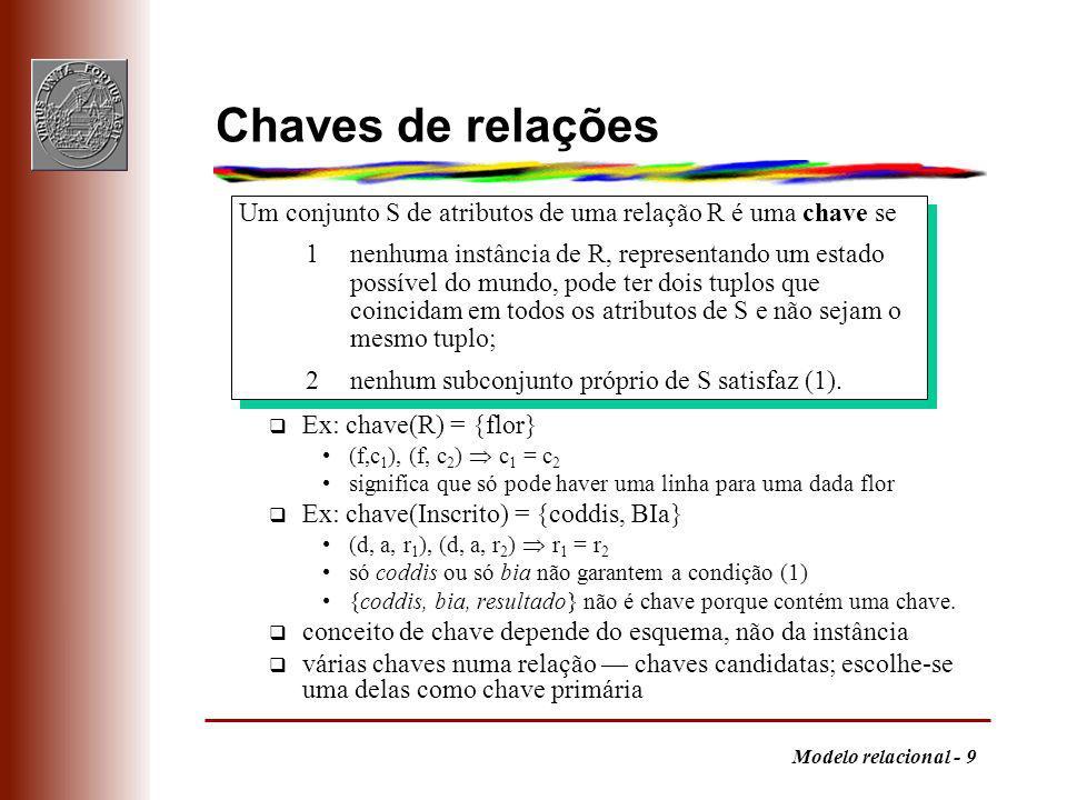 Chaves de relações Um conjunto S de atributos de uma relação R é uma chave se.