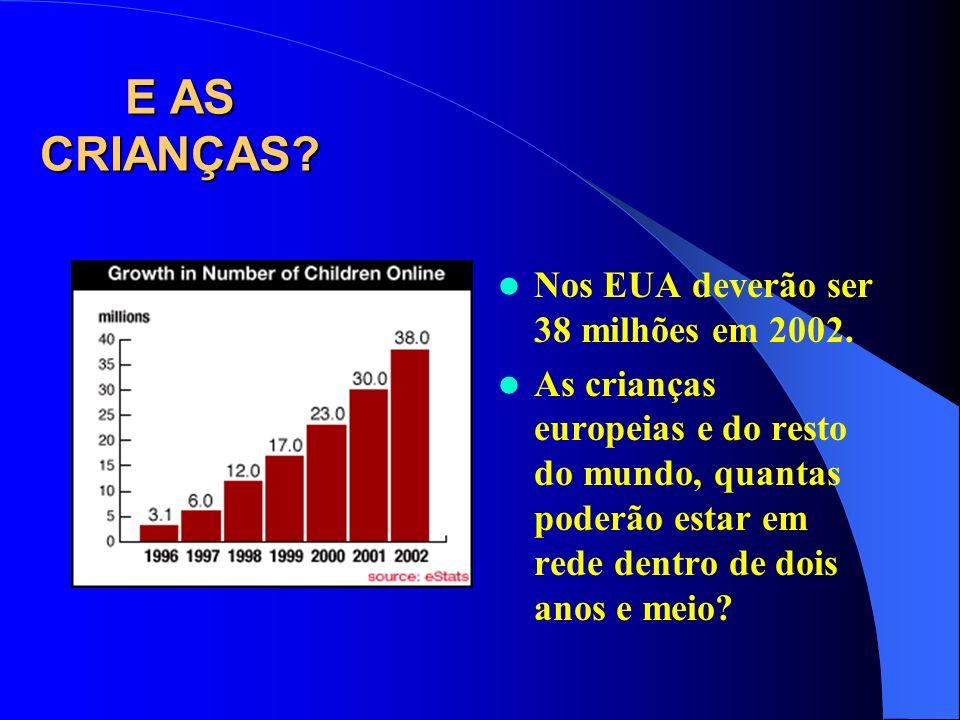 E AS CRIANÇAS Nos EUA deverão ser 38 milhões em 2002.