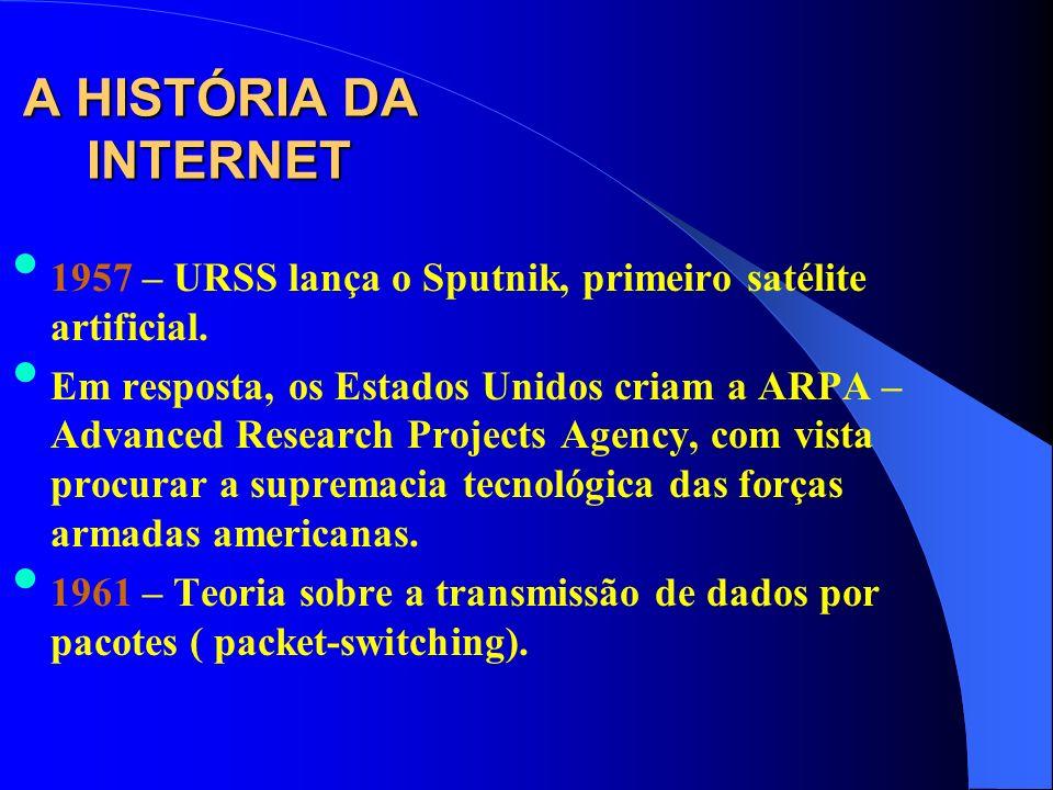A HISTÓRIA DA INTERNET 1957 – URSS lança o Sputnik, primeiro satélite artificial.