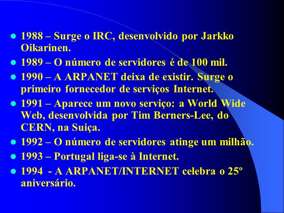 1988 – Surge o IRC, desenvolvido por Jarkko Oikarinen.