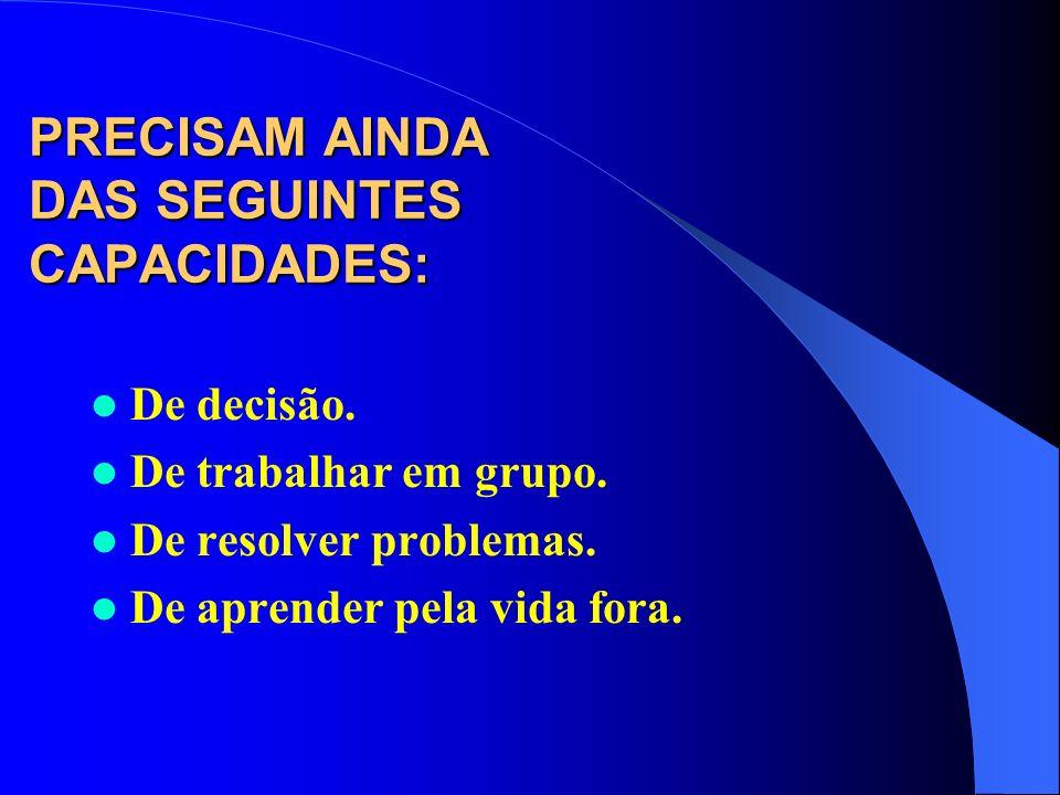 PRECISAM AINDA DAS SEGUINTES CAPACIDADES: