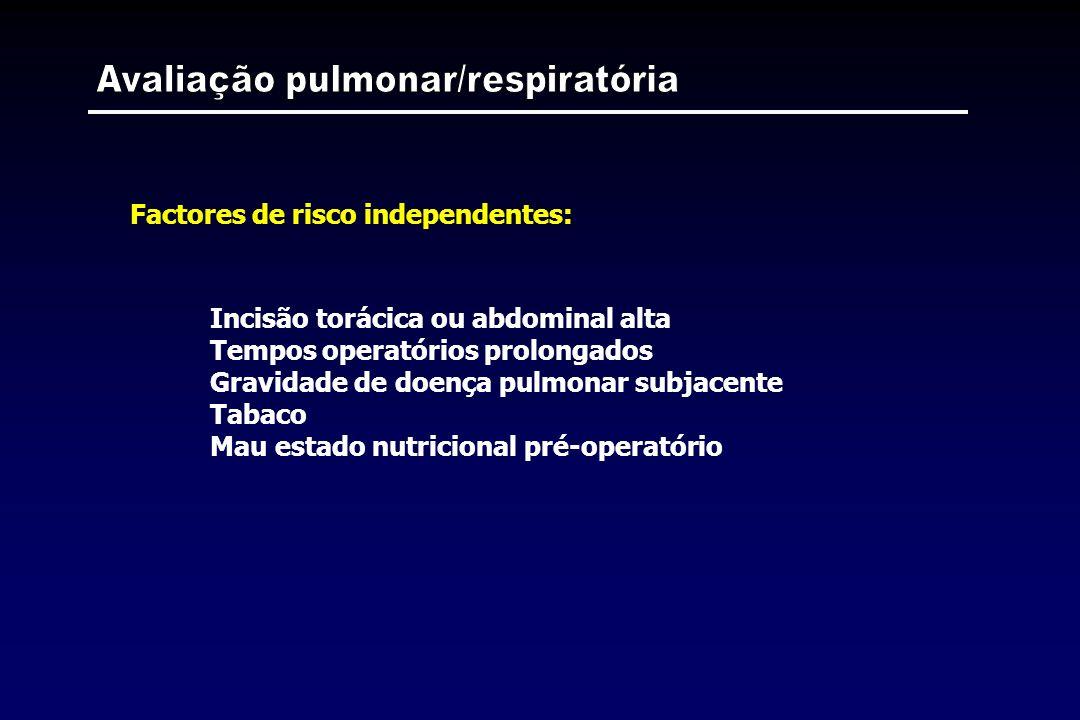 Avaliação pulmonar/respiratória