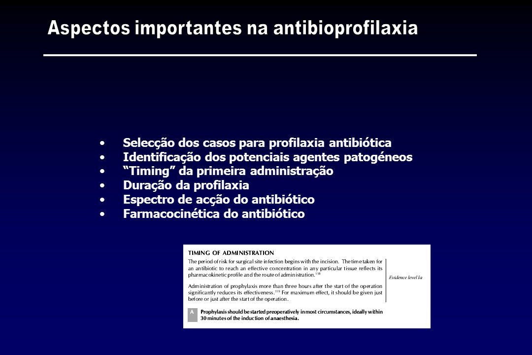 Aspectos importantes na antibioprofilaxia