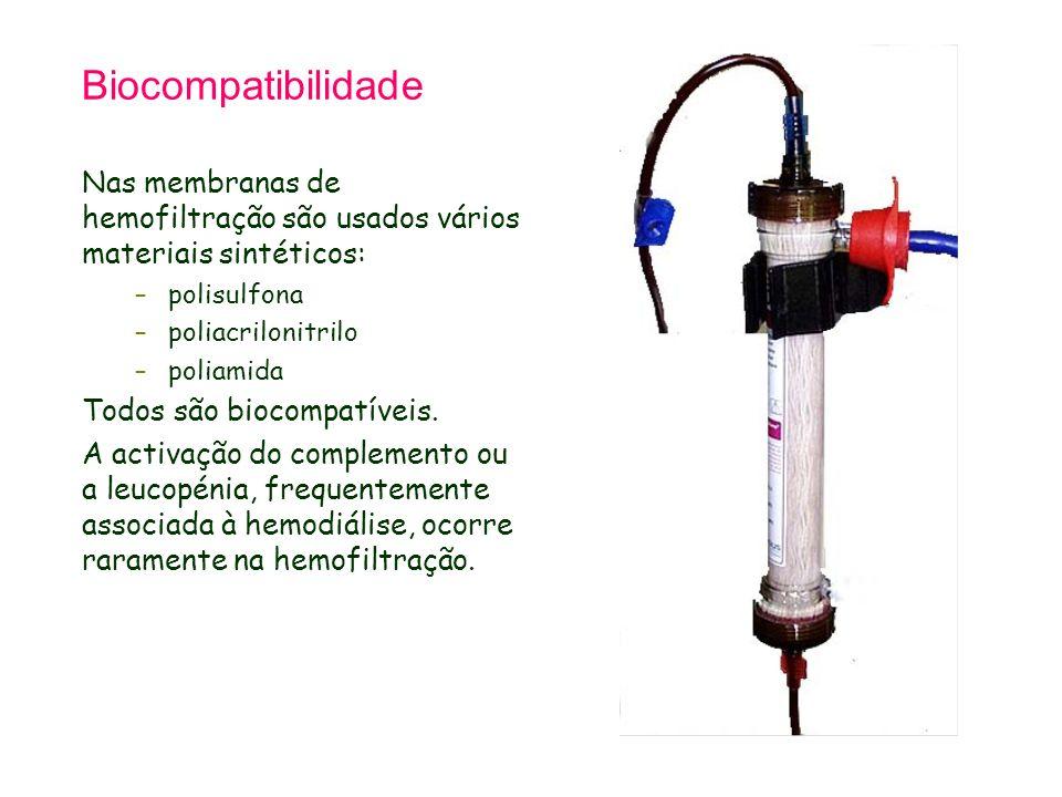 Tetralogy of Fallot 21.9.98. Biocompatibilidade. Nas membranas de hemofiltração são usados vários materiais sintéticos: