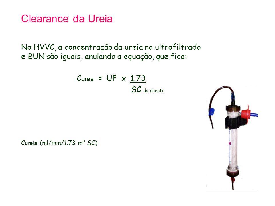 Tetralogy of Fallot 21.9.98. Clearance da Ureia. Na HVVC, a concentração da ureia no ultrafiltrado e BUN são iguais, anulando a equação, que fica: