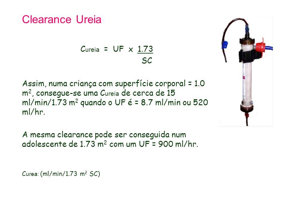 Clearance Ureia Cureia = UF x 1.73 SC